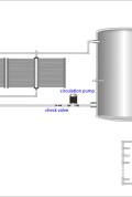 Вакуумный солнечный коллектор Atmosfera СВК-Октагон - фото