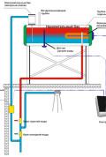 Термосифонная система без давления Altek SD-T2 - фото